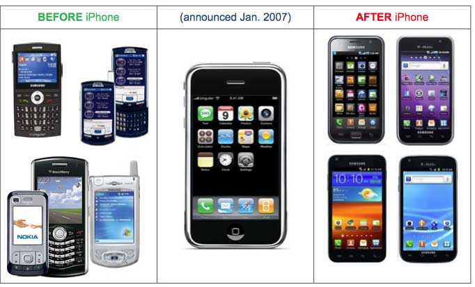 phones-before-and-after-iphones