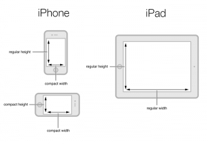 iOS 8 Size Classes